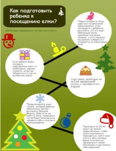 Как подготовить ребенка к посещению елки?